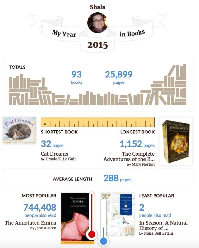 yearinbooks2015